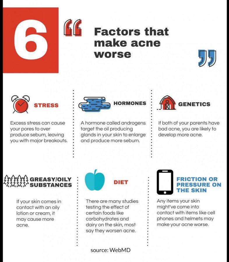 Factors+that+make+acne+worse.