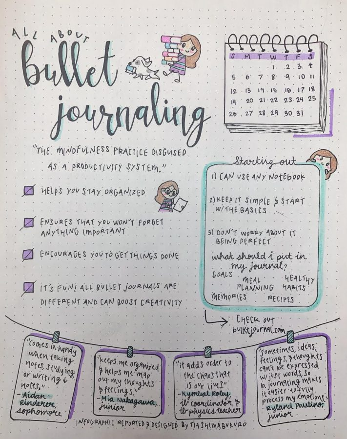 Back page: What you need to know about bullet journaling